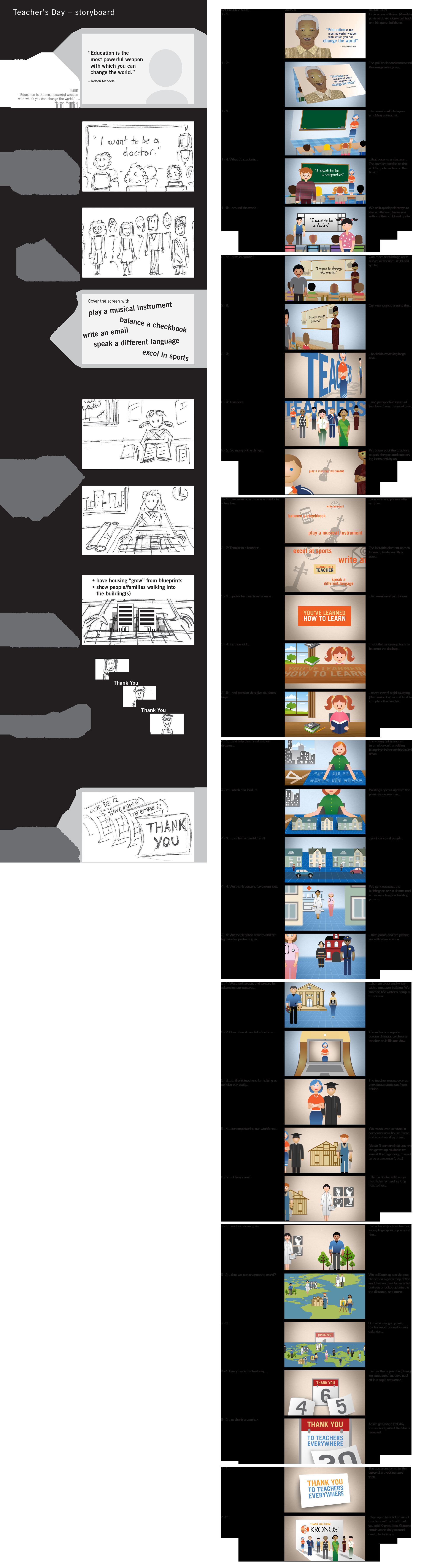 Teacher Appreciation storyboard